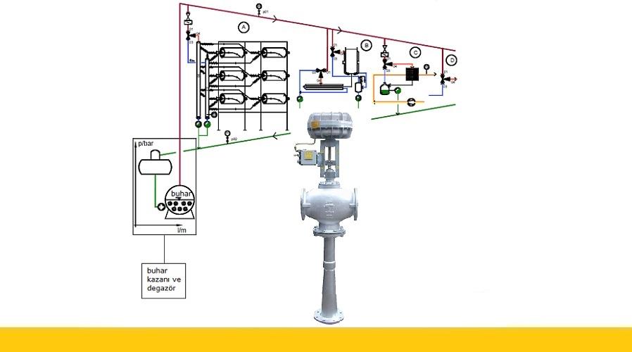 Termokompresörlü Sistemler